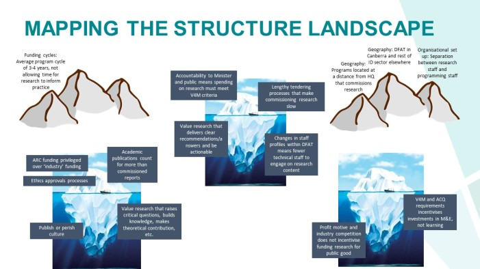 Mapping the structure landscape slide